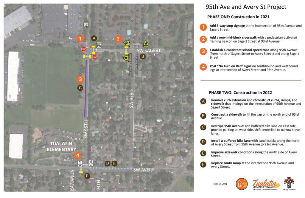 95th-Avery-Website-Map-060221-resave